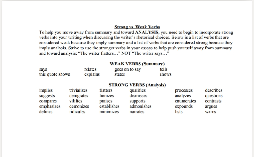 Supporting Words for rhetorical analysis essay